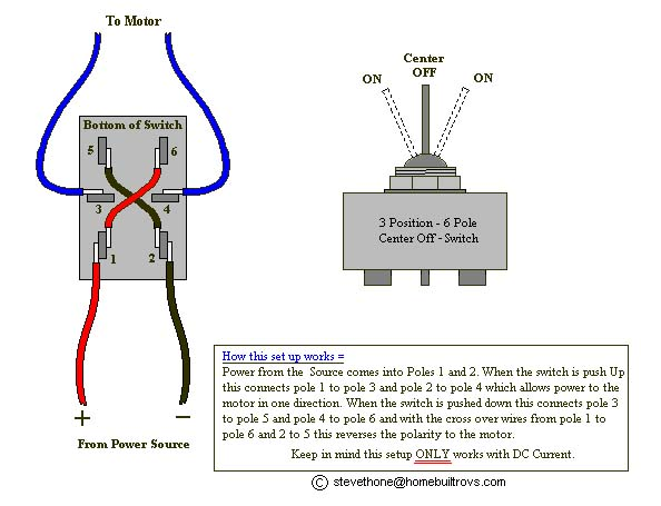 forwardreverseswitch on off on toggle switch wiring diagram diagram wiring diagrams Six Terminal Switch Wiring Diagram Forward Reverse at bayanpartner.co