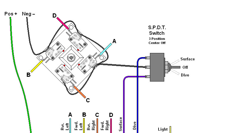 wiring diagram for 1996 club car 48 volt homebuilt rovs rov wiring diagram