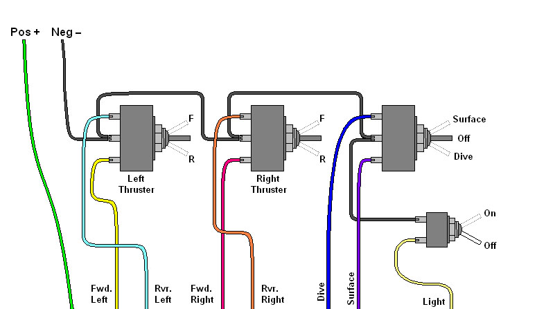 homebuilt rovs rov wiring diagram