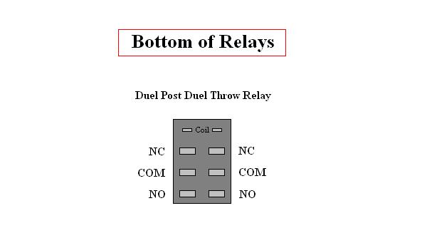 homebuilt rovs this drawing shows how to wire two dpdt relays for forward reverse of a motor
