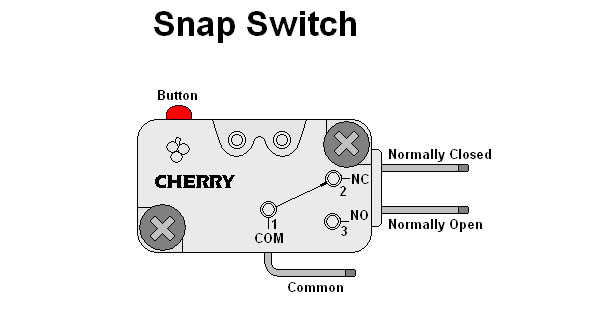 Diagram of industrial switch, courtesy of Cherry Corp.